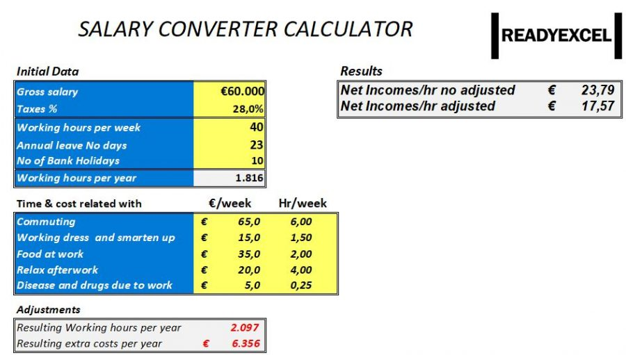 The salary converter calculator